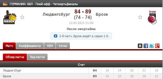 Besplatnie-prognozi-basketball-prohodimost.png