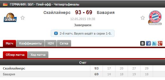 Besplatniy-prognoz basketball.png