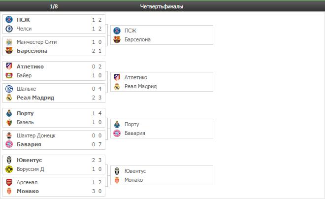 liga-chempionov-chetvertfinal.png
