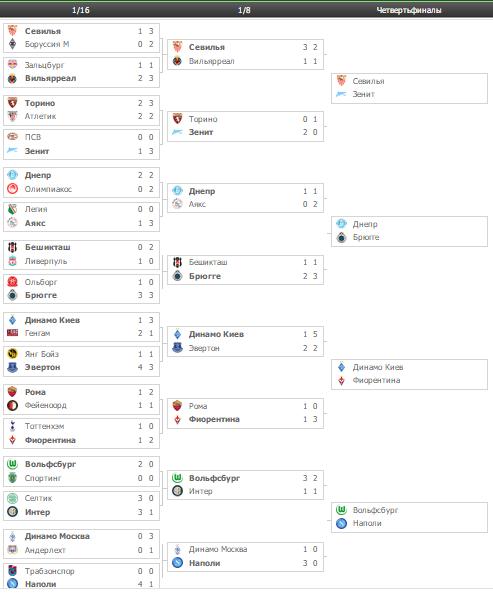 liga-evropi-chetvetfinal.png