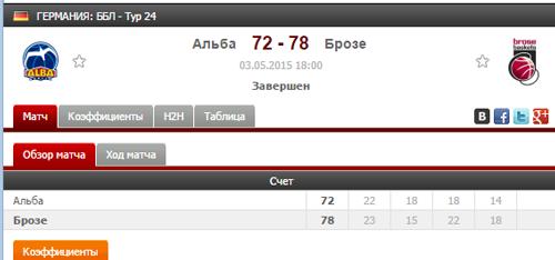 Prognoz-basketball.png