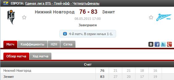 Prognoz-basketbol.png