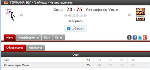 statistika-basketball.png