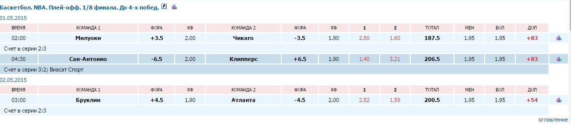 strategiya-stavok-na-basketbol.PNG