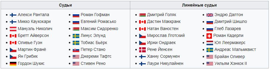 Судьи чемпионата мира по хоккею 2019in.png